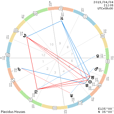 chart_201504042105